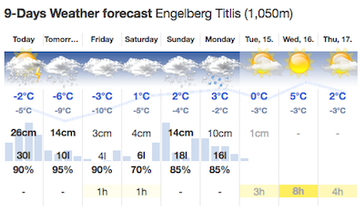 Weather forecast for Engelberg january 9th january 2019.