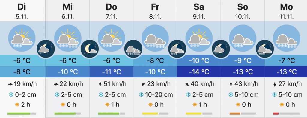 Snowy days ahead for Engelberg!